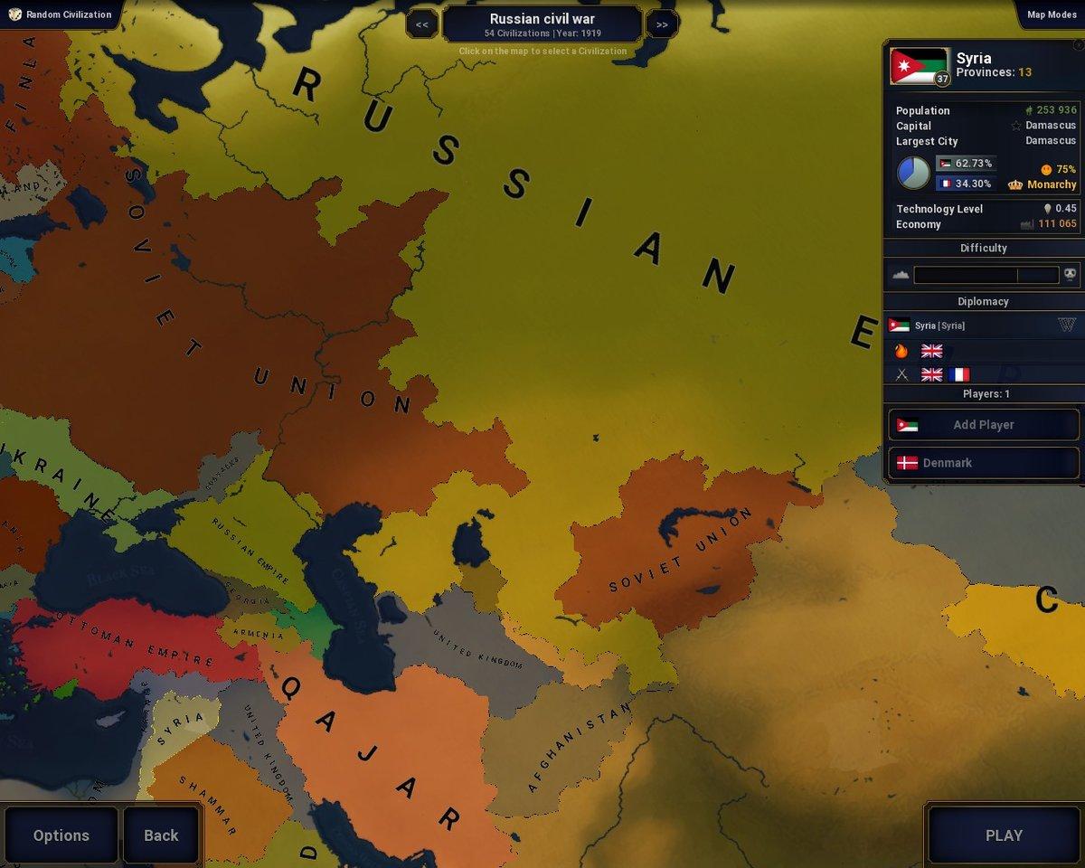 Russian Civil war mod - Scenarios - Age of Civilizations