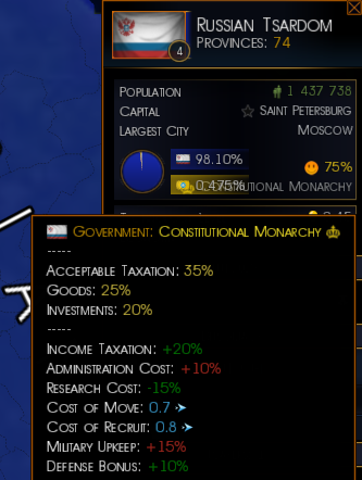 Russian Tsardom.png