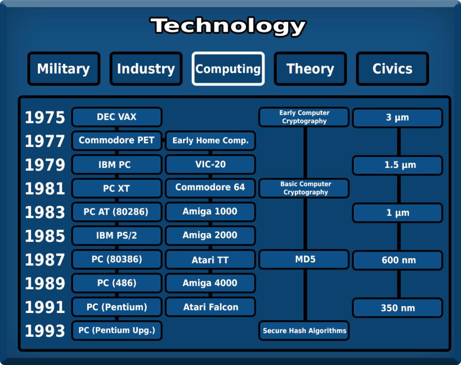technology_comp2.thumb.png.60d71b7e47ed3e96be95fe733daea932.png